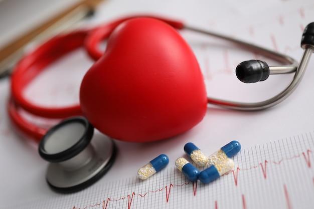 Les capsules de stéthoscope et de médicament sont cardiogram