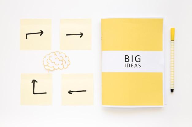 Cerveau avec des flèches dirigeant vers le grand journal des idées sur fond blanc