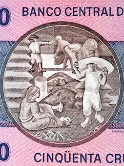 Chargement de café de l'ancien argent brésilien