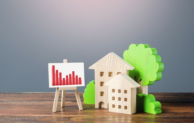 Les chiffres des bâtiments résidentiels et un chevalet avec un graphique de tendance rouge tombant. immobilier à bas prix