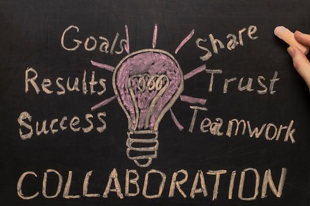 Collaboration - business concept avec ampoule et texte sur fond noir
