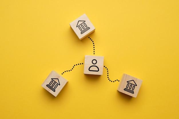 Concept client et choix d'une banque pour recevoir les services.