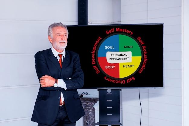 Concept de compétences de développement personnel. graphique avec des mots-clés pour la croissance et le succès en affaires.