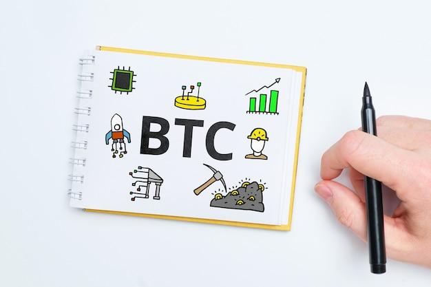Concept crypto-monnaie bitcoin ou btc avec des icônes abstraites.