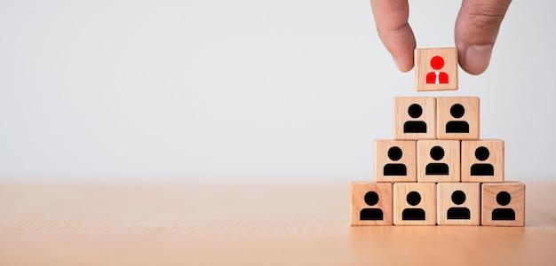 Concept de développement humain et de leadership