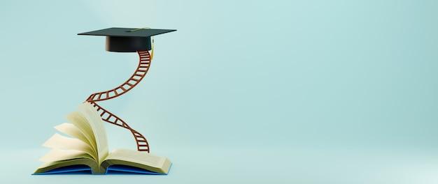 Concept d'éducation