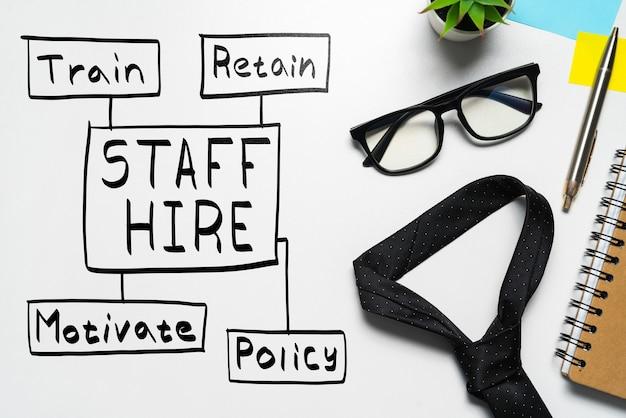 Concept d'embauche de personnel avec étapes d'adaptation au travail.