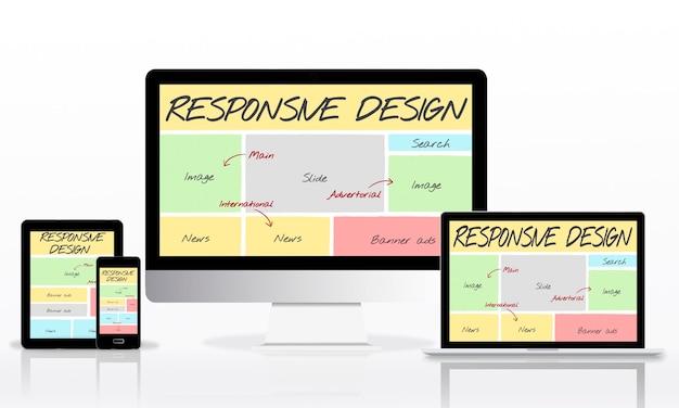 Concept de logiciel de mise en page de conception réactive