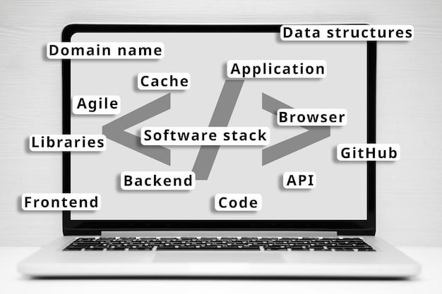 Le concept de mots à la mode dans la programmation et le codage.