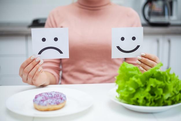 . le concept de nutrition saine et malsaine.
