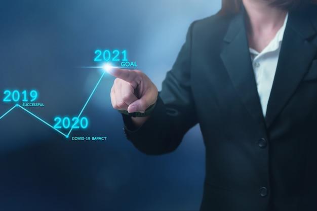 Concept d'objectif de l'année de développement des affaires 2021, la crise économique du coronavirus a été frappée par l'épidémie de covid-19, réduisant les conséquences des bénéfices des entreprises en 2020