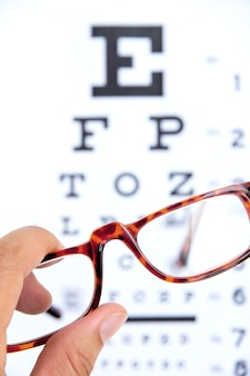 Concept d'optométrie