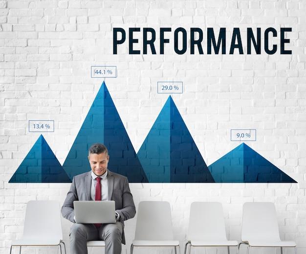 Concept de recherche sur les performances de développement de données