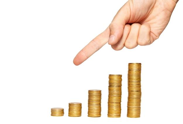 Concept de régression financière isolé sur blanc.