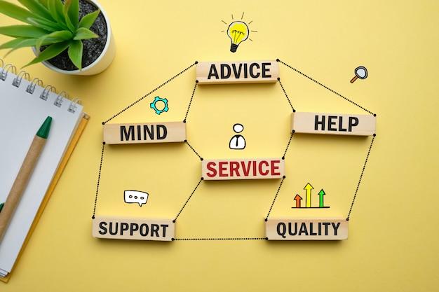 Le concept de service et ses principales connexions sur des blocs de bois.