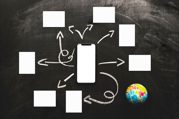 Connectivité mondiale via mobile sur tableau noir