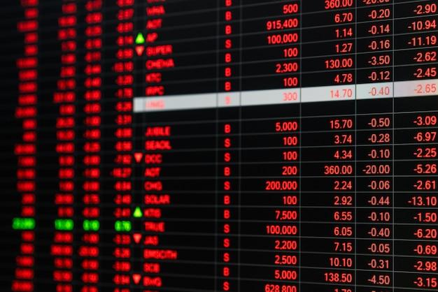 Conseil des prix du marché boursier en crise économique. couleur rouge indiquant le prix en baisse.