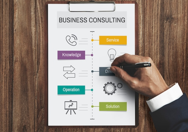 Contactez-nous aide business consulting support