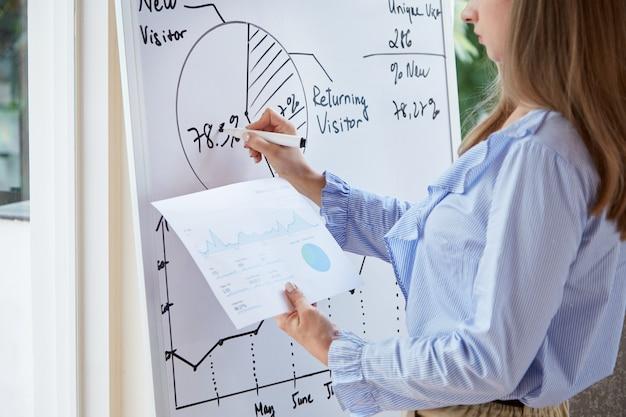 Coup d'épaule d'une femme écrivant des chiffres sur le tableau blanc