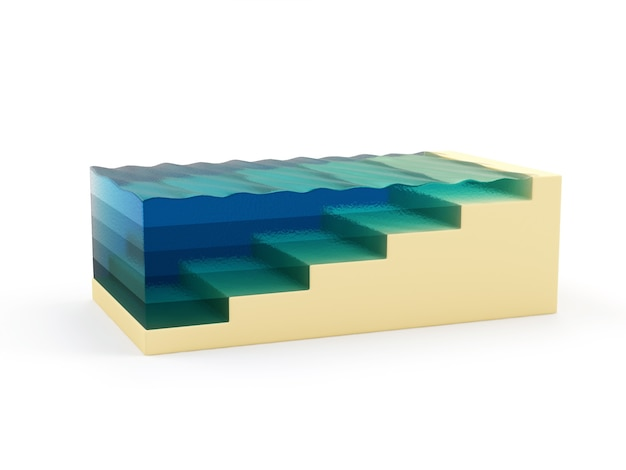 Coupe transversale de l'océan avec les points les plus profonds de l'océan isolé sur blanc