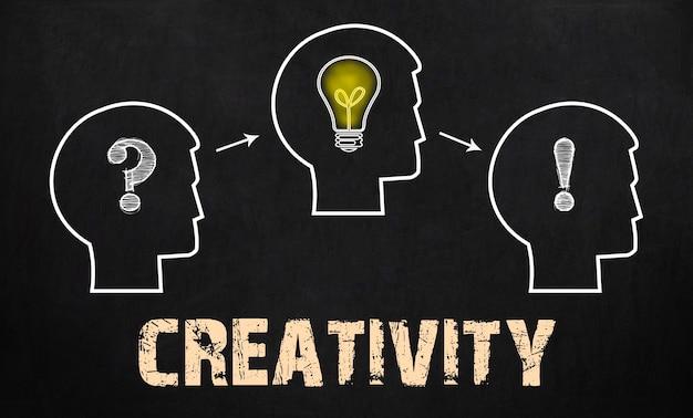 Créativité - groupe de trois personnes avec point d'interrogation, roues dentées et ampoule sur fond de tableau