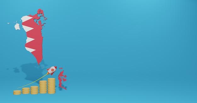 Croissance économique dans le pays de bahreïn pour l'infographie et le contenu des médias sociaux en rendu 3d