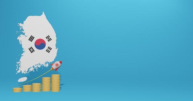 Croissance économique dans le pays de corée pour l'infographie et le contenu des médias sociaux en rendu 3d