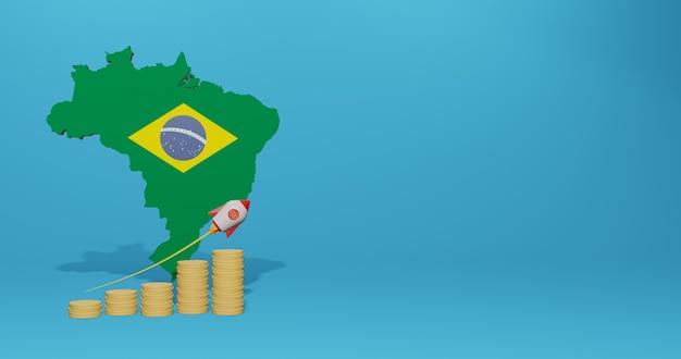 Croissance économique dans le pays du brésil pour l'infographie et le contenu des médias sociaux en rendu 3d