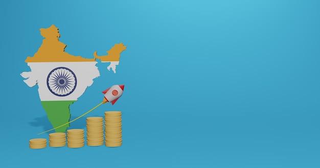 Croissance économique dans le pays de l'inde pour l'infographie et le contenu des médias sociaux en rendu 3d