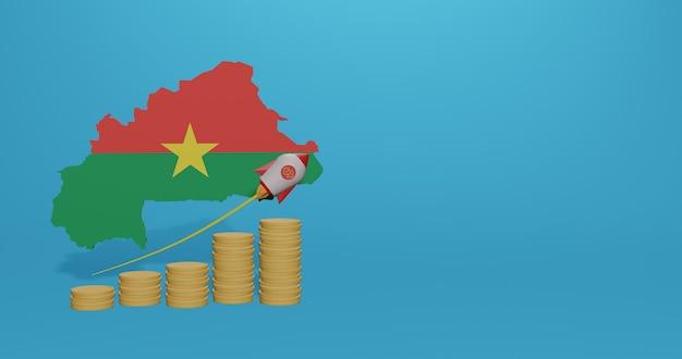 Croissance économique du pays du burkina faso pour l'infographie et le contenu des médias sociaux en rendu 3d