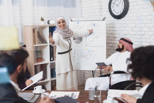 Dame en hijab montre tableau financier dans le bureau.