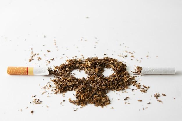 Dangers de fumer