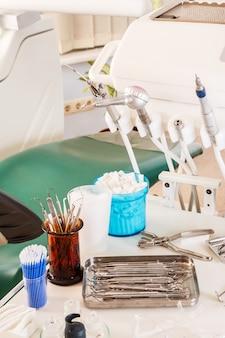 Dentiste lieu de travail