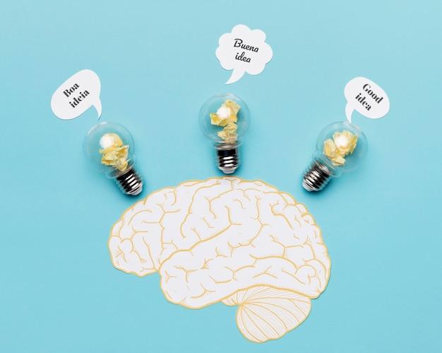Dessin de cerveau avec des idées