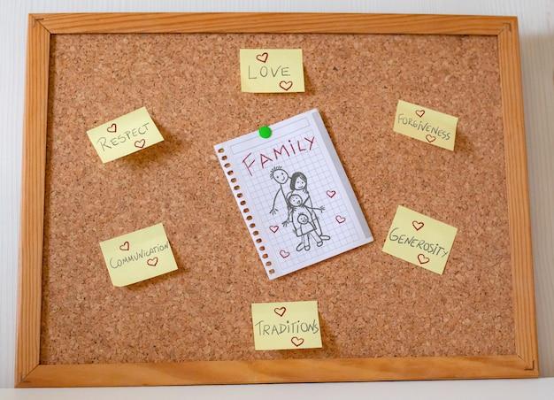 Dessin à la main d'une famille souriante et de leurs valeurs sur des papiers attachés à un fond d'enseigne en liège