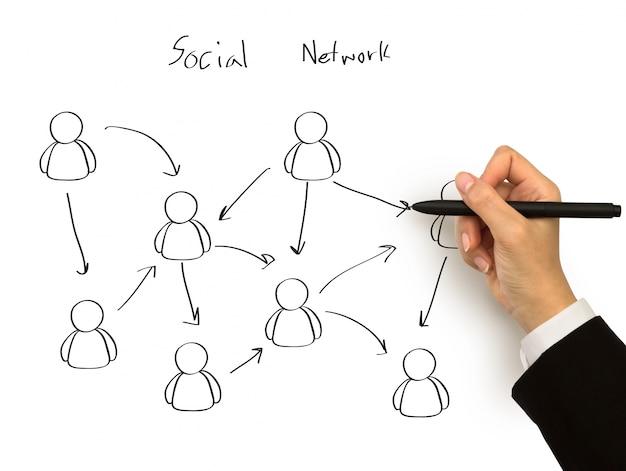 Dessin à la main icônes de réseaux sociaux