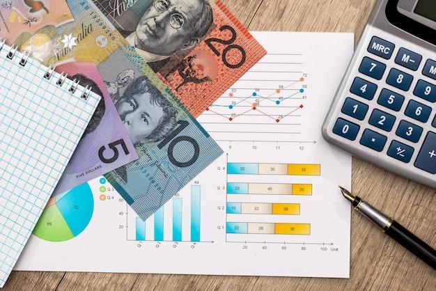 Diagramme d'affaires avec dollar australien, calculatrice et bloc-notes