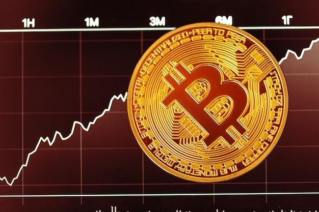 Diagramme de monnaie crypto bitcoin