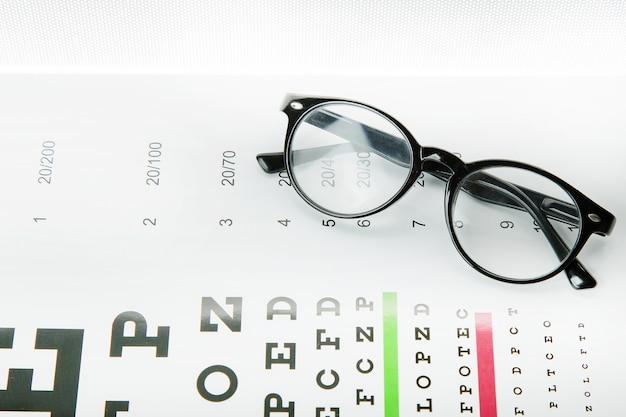 Le diagramme de vérification des yeux lunettes optométrie médicale de fond.