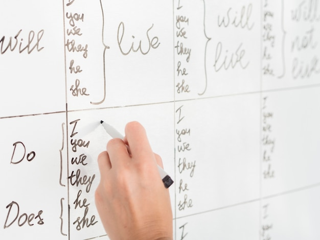 Différents temps écrits par personne sur tableau blanc avec marqueur