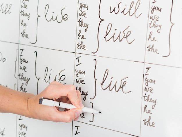 Différents temps écrits par personne sur tableau blanc