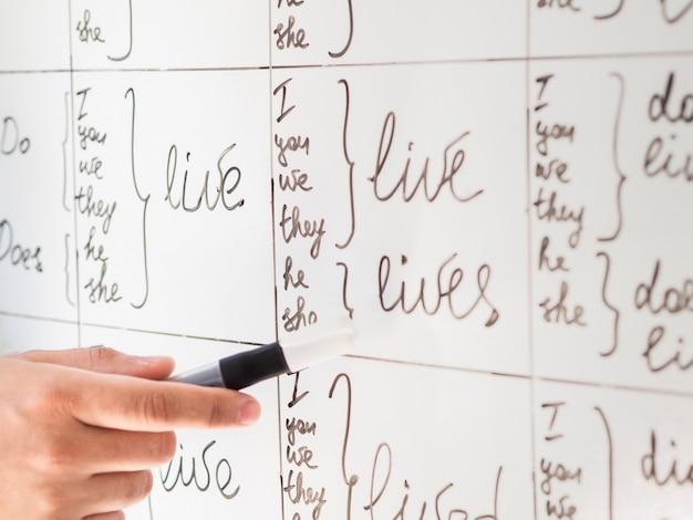 Différents temps écrits sur le tableau blanc
