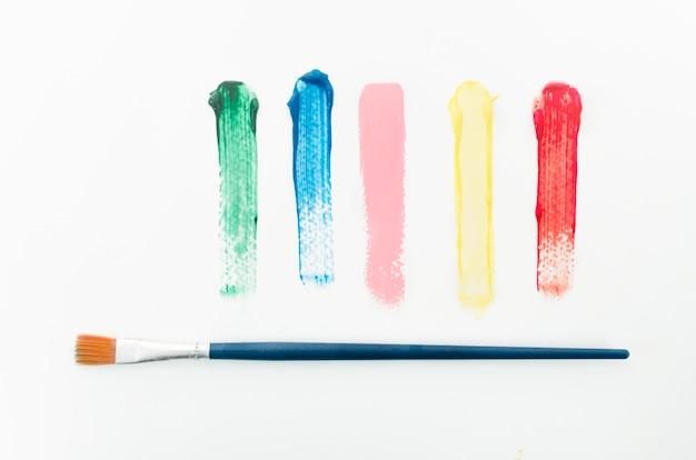 Différents traits colorés à côté du pinceau