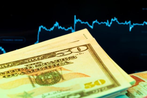 Dollars devant un moniteur avec un tableau des prix. forex et trading. fermer.