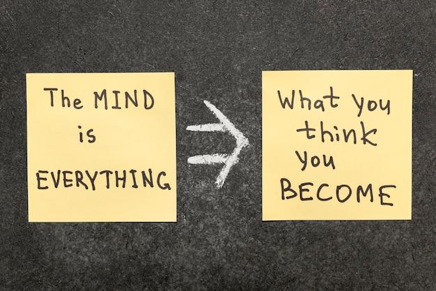 L'esprit est tout, ce que vous pensez devenir - célèbre interprétation de citation de bouddha manuscrite sur des notes de papier jaune