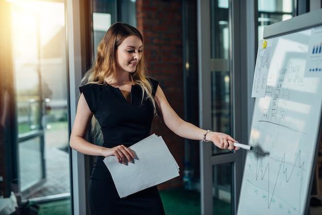 Exécutif féminin donnant une présentation pointant sur des diagrammes dessinés sur un tableau blanc.