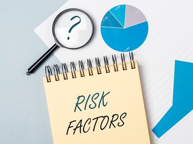 Facteurs de risque d'entreprise, inscription, concept d'évaluation