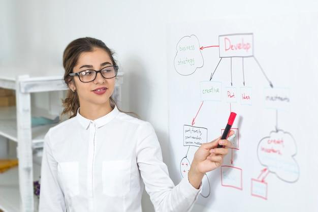 Femme d'affaires attrayant présentant le nouveau projet sur tableau blanc.