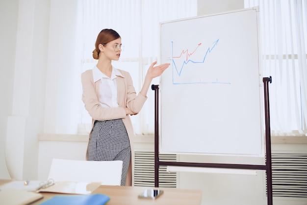 Femme d'affaires dans la présentation de l'horaire de travail de bureau