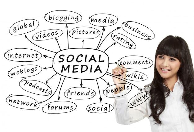 Femme d'affaires écrit le concept de médias sociaux